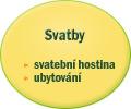 svatby-02